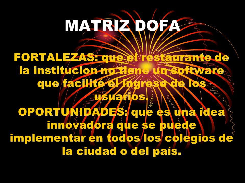 MATRIZ DOFA FORTALEZAS: que el restaurante de la institucion no tiene un software que facilité el ingreso de los usuarios. OPORTUNIDADES: que es una i