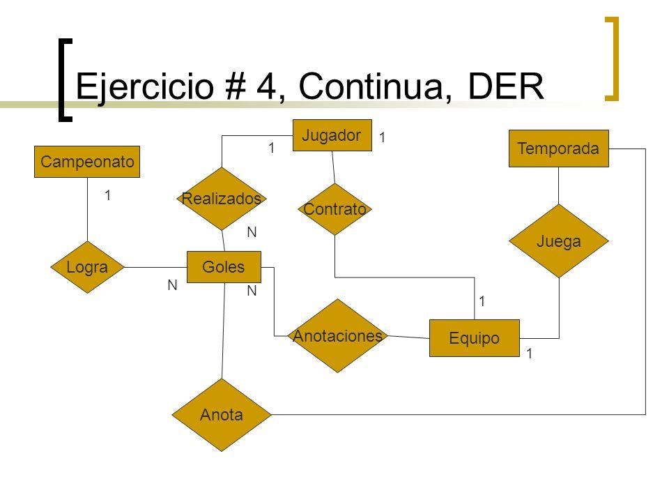 Ejercicio # 4, Continua, DER Campeonato Logra Goles Realizados Jugador Contrato Anotaciones Equipo Juega Temporada Anota 1 N N N 1 1 1 1