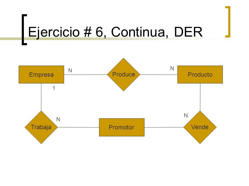 Ejercicio # 6, Continua, DER Empresa Produce Producto N N Promotor VendeTrabaja N N 1