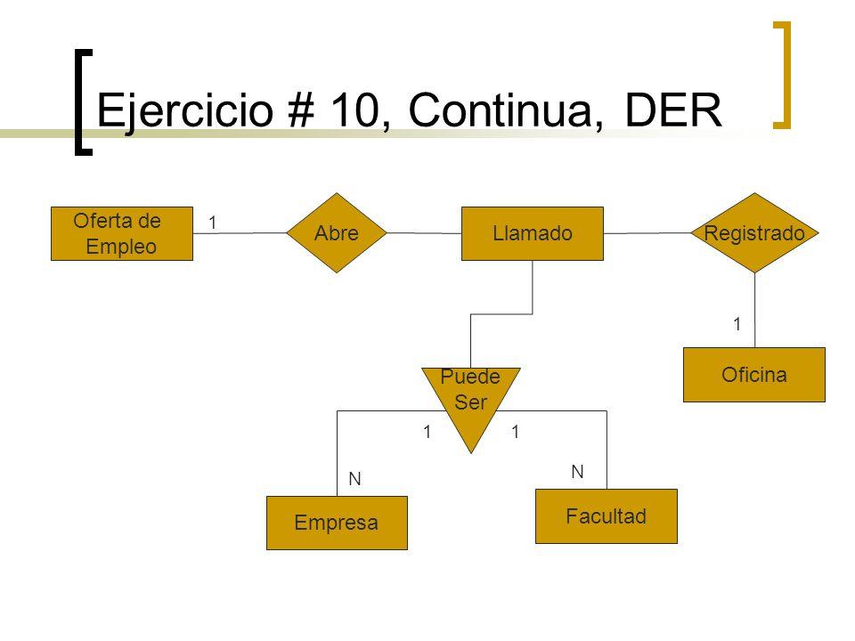 Ejercicio # 10, Continua, DER Oferta de Empleo Abre Llamado Registrado Oficina Puede Ser Empresa Facultad 1 11 N N 1