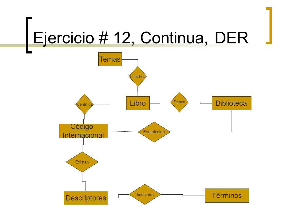 Ejercicio # 12, Continua, DER Libro Clasifica Temas Identifica Tienen Biblioteca Establecido Código Internacional Existen Descriptores Sinónimos Térmi