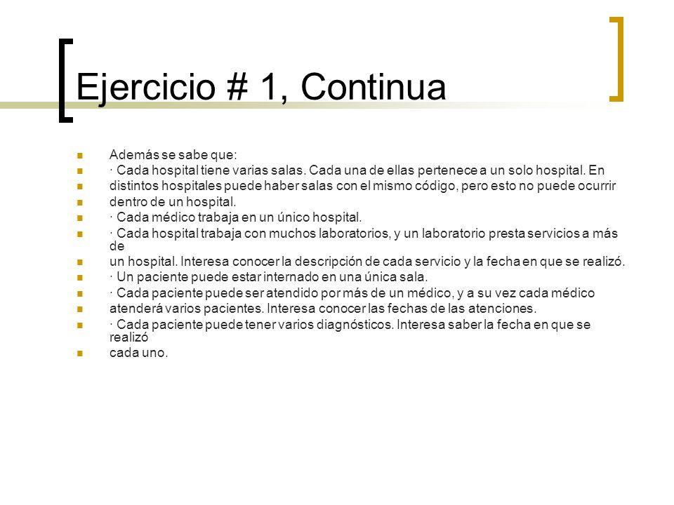 Ejercicio # 1, Continua Además se sabe que: · Cada hospital tiene varias salas. Cada una de ellas pertenece a un solo hospital. En distintos hospitale