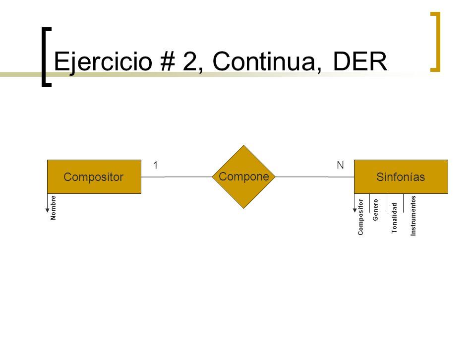 Ejercicio # 2, Continua, DER CompositorSinfonías Compone 1N Compositor Genero Tonalidad Instrumentos Nombre