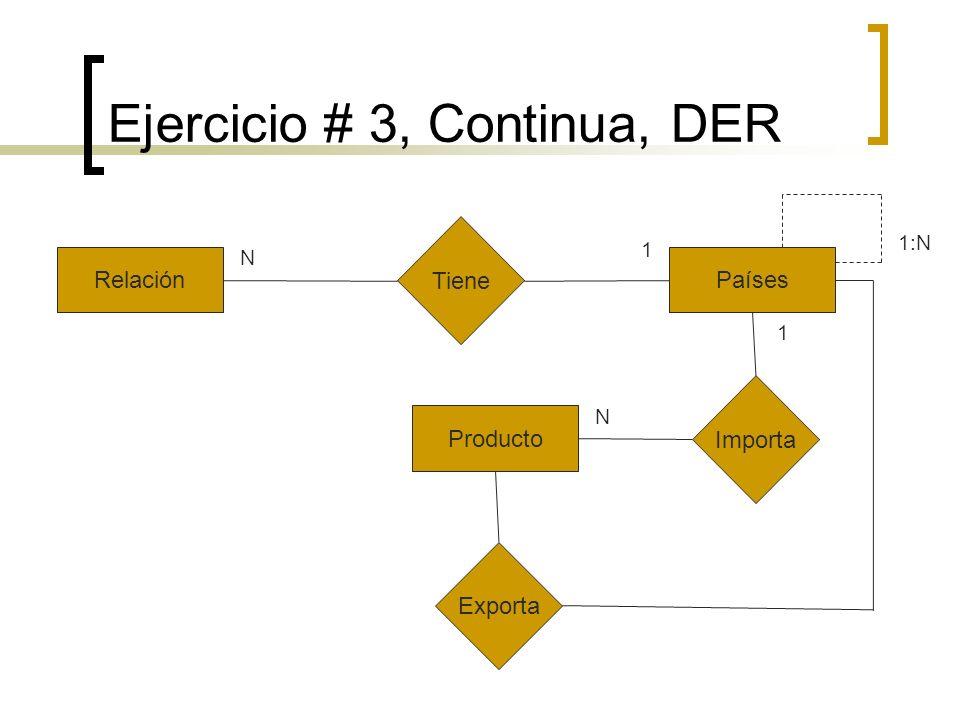 Ejercicio # 3, Continua, DER Relación Tiene Países Importa Producto Exporta 1 N 1 N 1:N