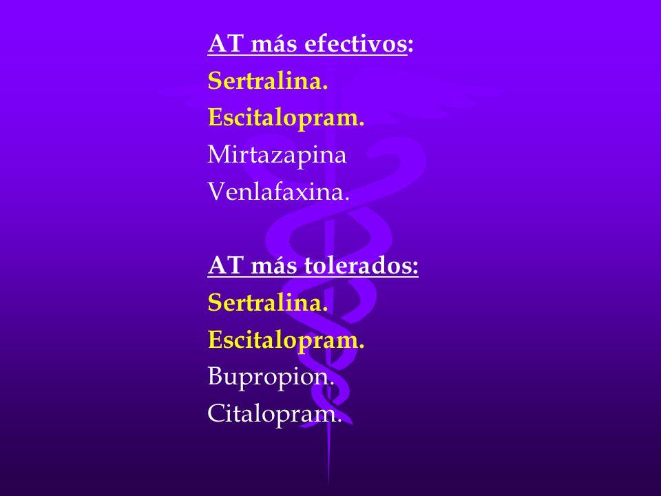 AT más efectivos: Sertralina. Escitalopram. Mirtazapina Venlafaxina. AT más tolerados: Sertralina. Escitalopram. Bupropion. Citalopram.