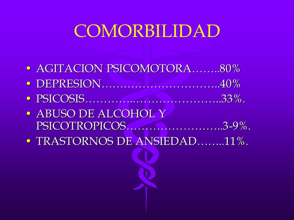 COMORBILIDAD AGITACION PSICOMOTORA……..80%AGITACION PSICOMOTORA……..80% DEPRESION…………………………..40%DEPRESION…………………………..40% PSICOSIS…………..…………………..33%.PSIC