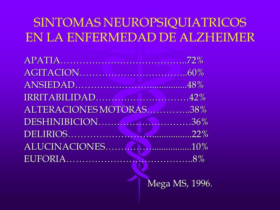 SINTOMAS NEUROPSIQUIATRICOS EN LA ENFERMEDAD DE ALZHEIMER APATIA…………………………………..72%AGITACION……………………………..60%ANSIEDAD……………………................48%IRRITABI