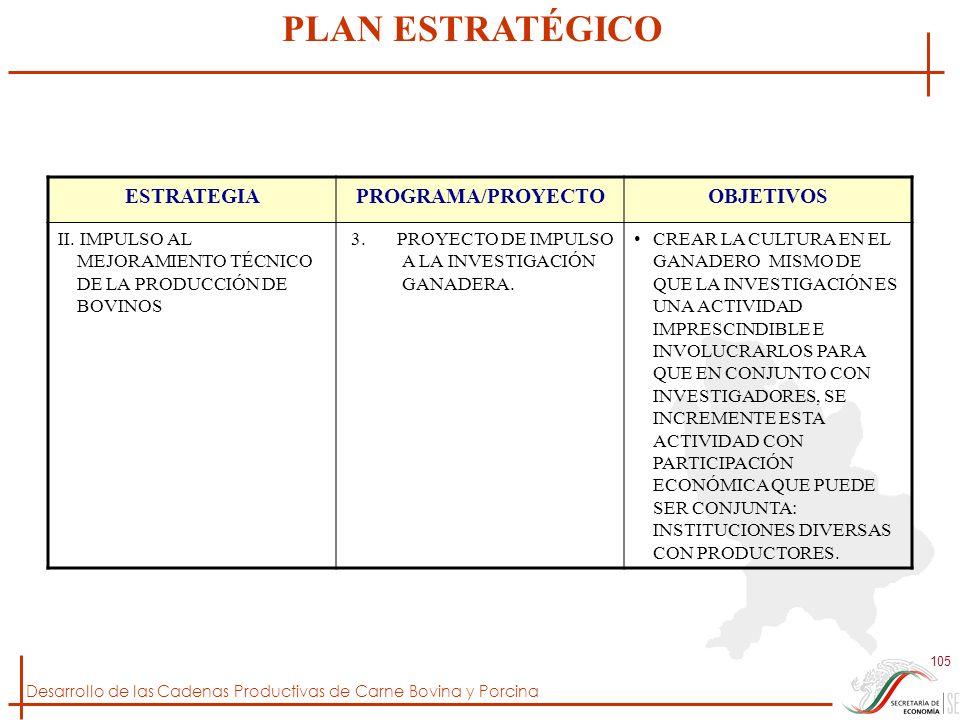 Desarrollo de las Cadenas Productivas de Carne Bovina y Porcina 105 ESTRATEGIAPROGRAMA/PROYECTOOBJETIVOS II. IMPULSO AL MEJORAMIENTO TÉCNICO DE LA PRO