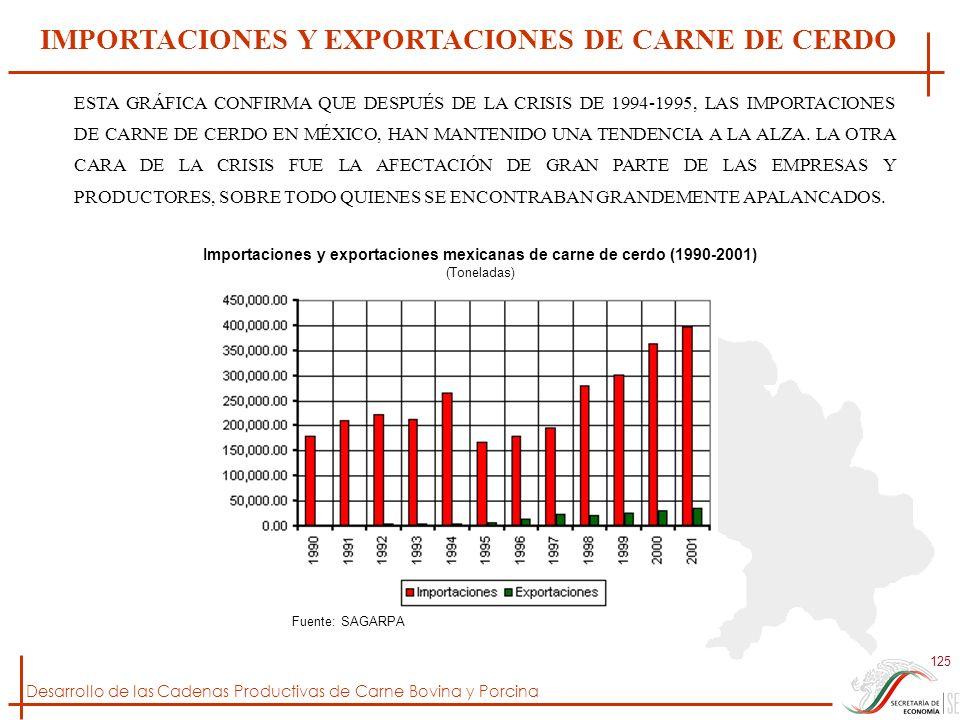 Desarrollo de las Cadenas Productivas de Carne Bovina y Porcina 125 Importaciones y exportaciones mexicanas de carne de cerdo (1990-2001) (Toneladas)