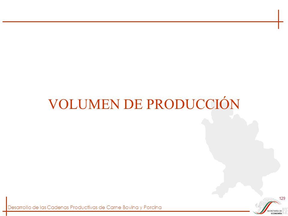 Desarrollo de las Cadenas Productivas de Carne Bovina y Porcina 129 VOLUMEN DE PRODUCCIÓN