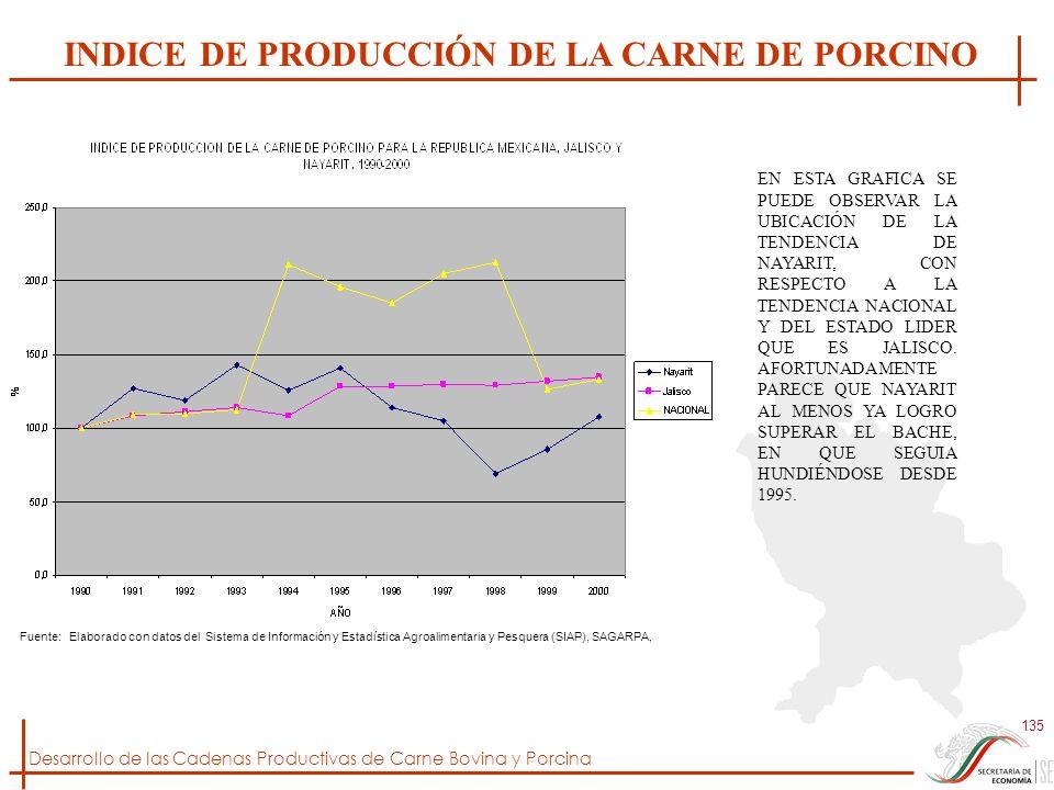 Desarrollo de las Cadenas Productivas de Carne Bovina y Porcina 135 Fuente: Elaborado con datos del Sistema de Información y Estadística Agroalimentar