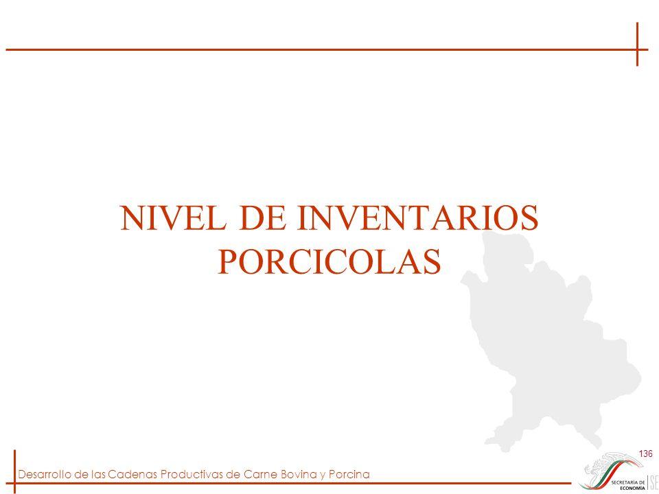Desarrollo de las Cadenas Productivas de Carne Bovina y Porcina 136 NIVEL DE INVENTARIOS PORCICOLAS