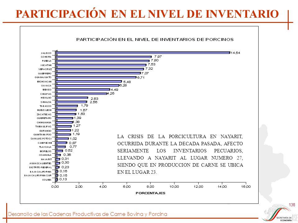 Desarrollo de las Cadenas Productivas de Carne Bovina y Porcina 138 LA CRISIS DE LA PORCICULTURA EN NAYARIT, OCURRIDA DURANTE LA DECADA PASADA, AFECTO