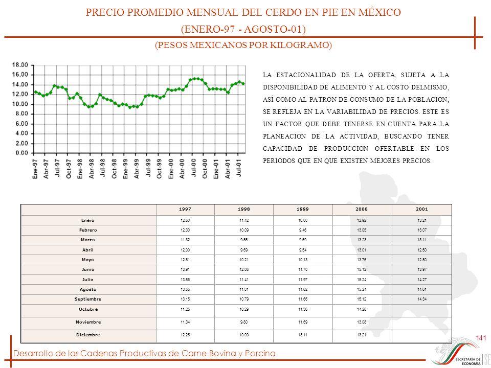 Desarrollo de las Cadenas Productivas de Carne Bovina y Porcina 141 PRECIO PROMEDIO MENSUAL DEL CERDO EN PIE EN MÉXICO (ENERO-97 - AGOSTO-01) (PESOS M