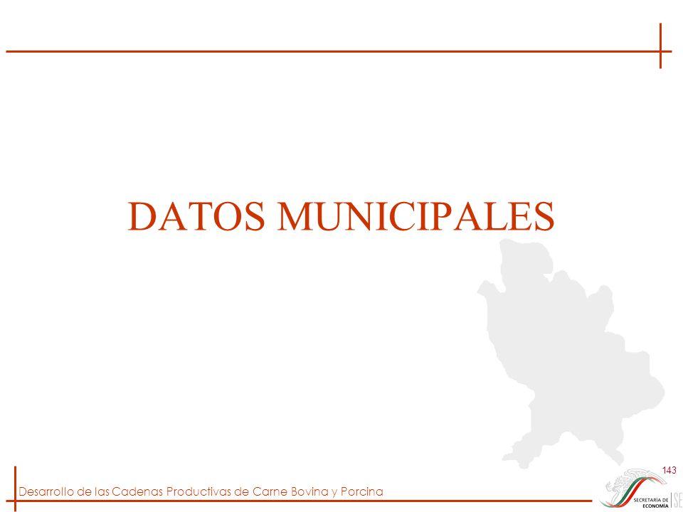 Desarrollo de las Cadenas Productivas de Carne Bovina y Porcina 143 DATOS MUNICIPALES