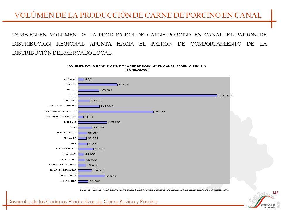 Desarrollo de las Cadenas Productivas de Carne Bovina y Porcina 148 FUENTE: SECRETARÍA DE AGRICULTURA Y DESARROLLO RURAL, DELEGACIÓN EN EL ESTADO DE N