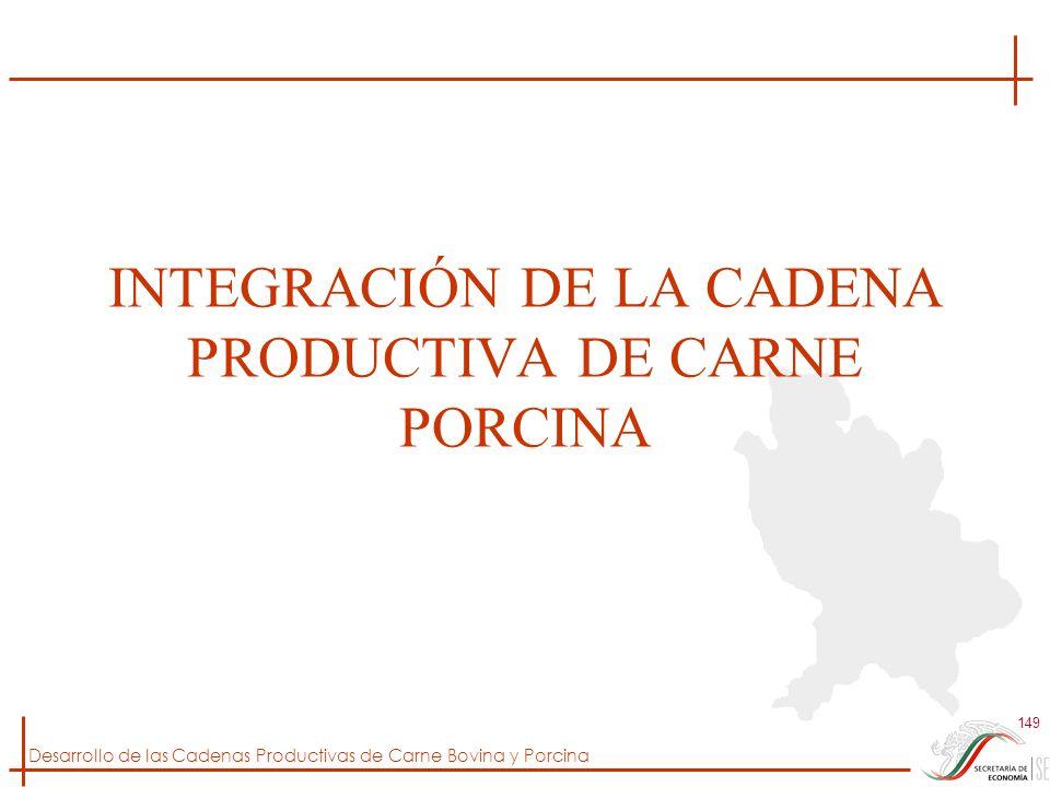 Desarrollo de las Cadenas Productivas de Carne Bovina y Porcina 149 INTEGRACIÓN DE LA CADENA PRODUCTIVA DE CARNE PORCINA