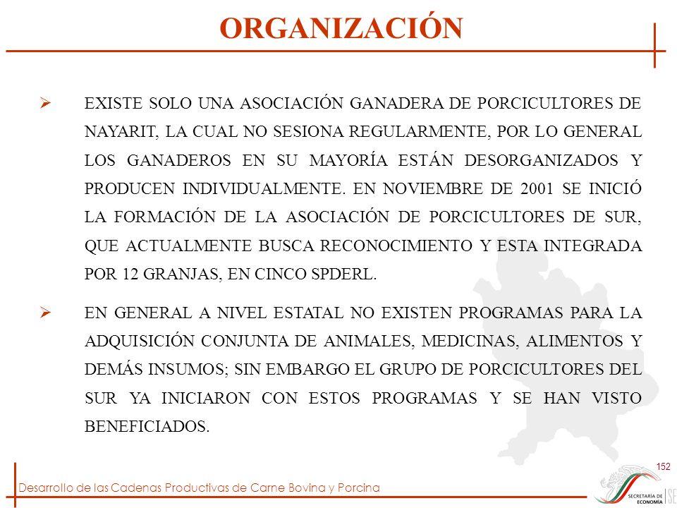 Desarrollo de las Cadenas Productivas de Carne Bovina y Porcina 152 EXISTE SOLO UNA ASOCIACIÓN GANADERA DE PORCICULTORES DE NAYARIT, LA CUAL NO SESION
