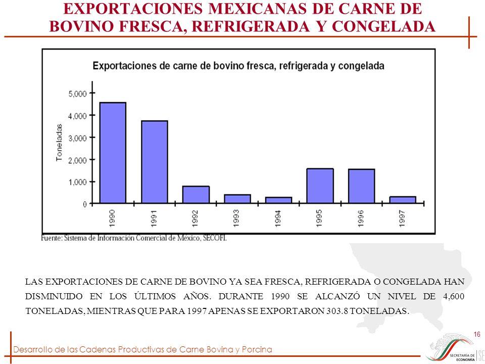 Desarrollo de las Cadenas Productivas de Carne Bovina y Porcina 16 EXPORTACIONES MEXICANAS DE CARNE DE BOVINO FRESCA, REFRIGERADA Y CONGELADA LAS EXPO