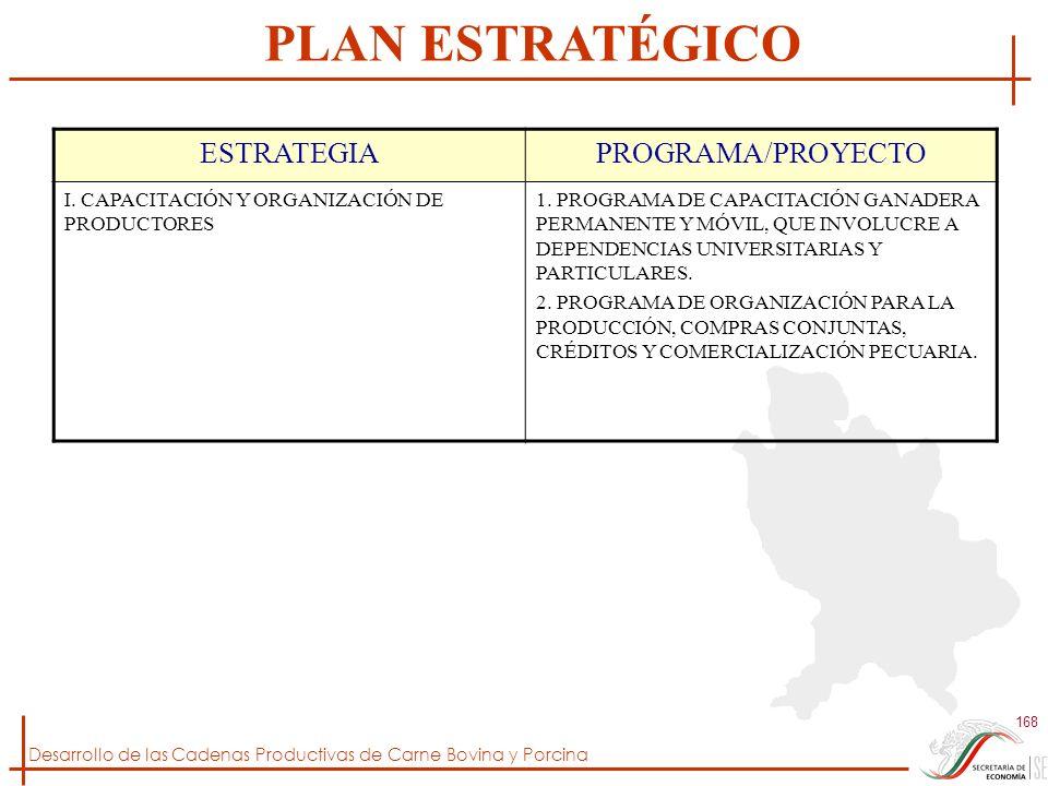 Desarrollo de las Cadenas Productivas de Carne Bovina y Porcina 168 ESTRATEGIAPROGRAMA/PROYECTO I. CAPACITACIÓN Y ORGANIZACIÓN DE PRODUCTORES 1. PROGR