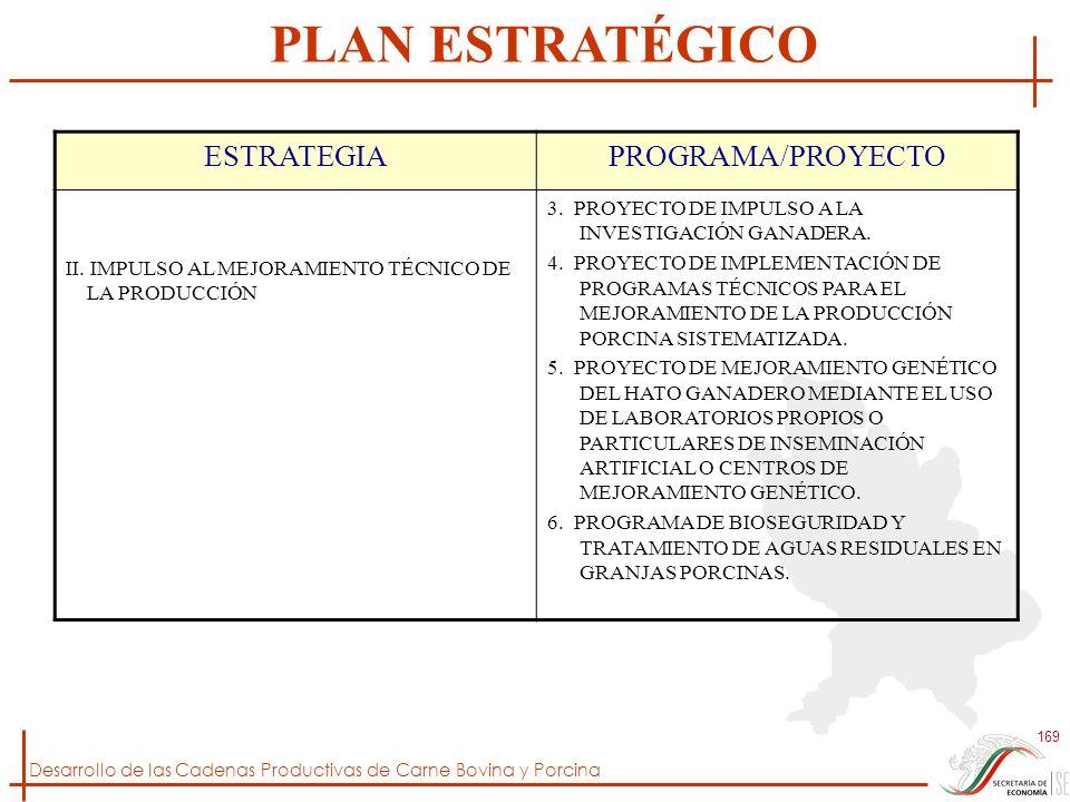Desarrollo de las Cadenas Productivas de Carne Bovina y Porcina 169 ESTRATEGIAPROGRAMA/PROYECTO II. IMPULSO AL MEJORAMIENTO TÉCNICO DE LA PRODUCCIÓN 3