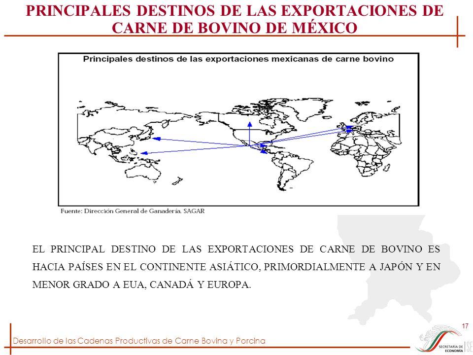 Desarrollo de las Cadenas Productivas de Carne Bovina y Porcina 17 PRINCIPALES DESTINOS DE LAS EXPORTACIONES DE CARNE DE BOVINO DE MÉXICO EL PRINCIPAL