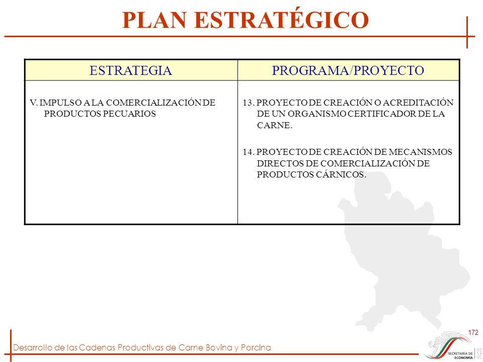 Desarrollo de las Cadenas Productivas de Carne Bovina y Porcina 172 ESTRATEGIAPROGRAMA/PROYECTO V. IMPULSO A LA COMERCIALIZACIÓN DE PRODUCTOS PECUARIO