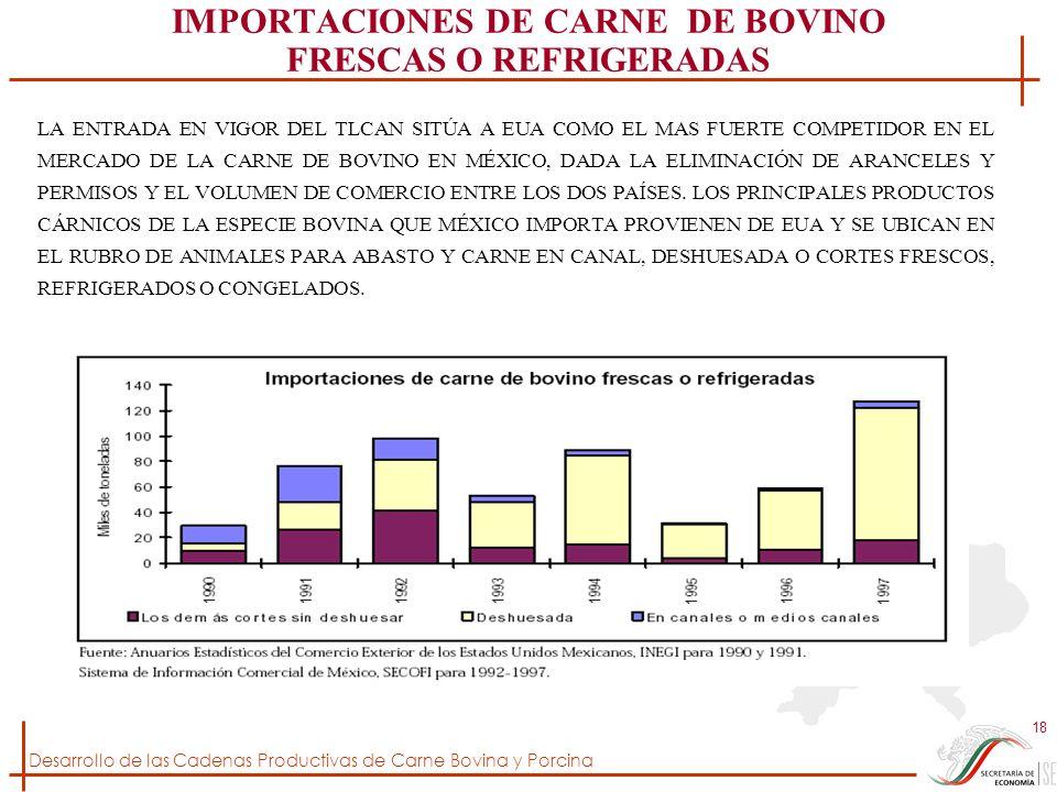 Desarrollo de las Cadenas Productivas de Carne Bovina y Porcina 18 IMPORTACIONES DE CARNE DE BOVINO FRESCAS O REFRIGERADAS LA ENTRADA EN VIGOR DEL TLC