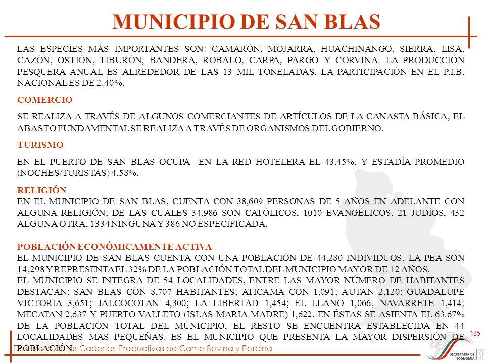 Desarrollo de las Cadenas Productivas de Carne Bovina y Porcina 185 LAS ESPECIES MÁS IMPORTANTES SON: CAMARÓN, MOJARRA, HUACHINANGO, SIERRA, LISA, CAZ