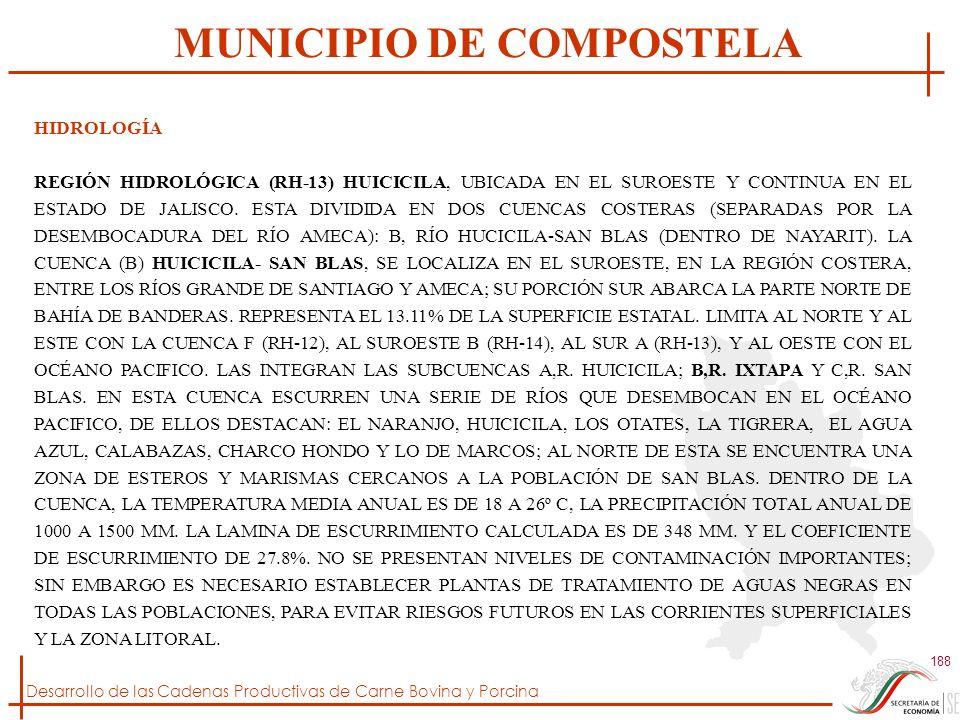 Desarrollo de las Cadenas Productivas de Carne Bovina y Porcina 188 HIDROLOGÍA REGIÓN HIDROLÓGICA (RH-13) HUICICILA, UBICADA EN EL SUROESTE Y CONTINUA