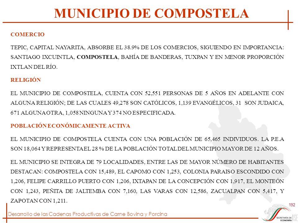 Desarrollo de las Cadenas Productivas de Carne Bovina y Porcina 192 COMERCIO TEPIC, CAPITAL NAYARITA, ABSORBE EL 38.9% DE LOS COMERCIOS, SIGUIENDO EN