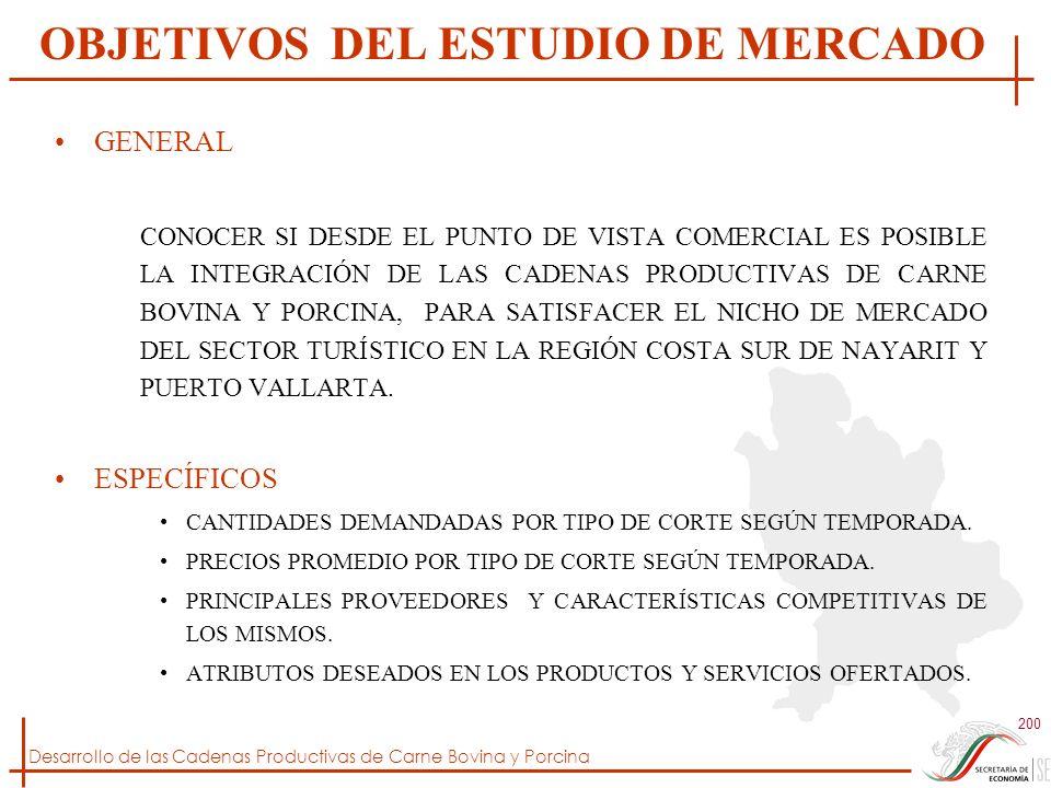 Desarrollo de las Cadenas Productivas de Carne Bovina y Porcina 200 OBJETIVOS DEL ESTUDIO DE MERCADO GENERAL CONOCER SI DESDE EL PUNTO DE VISTA COMERC