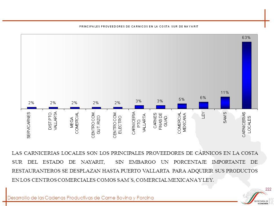 Desarrollo de las Cadenas Productivas de Carne Bovina y Porcina 222 LAS CARNICERIAS LOCALES SON LOS PRINCIPALES PROVEEDORES DE CÁRNICOS EN LA COSTA SU