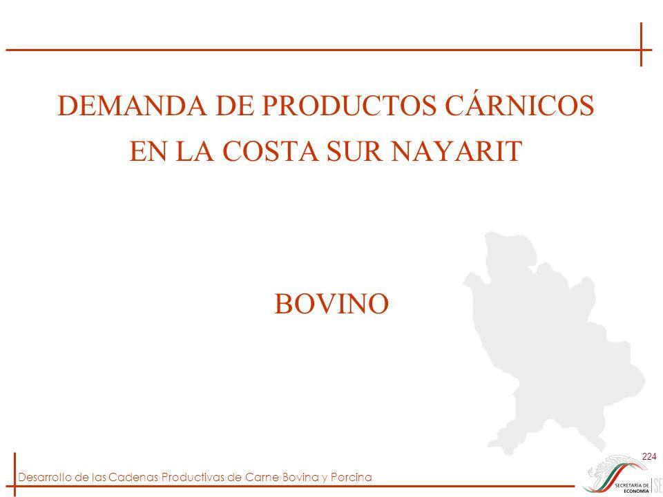 Desarrollo de las Cadenas Productivas de Carne Bovina y Porcina 224 DEMANDA DE PRODUCTOS CÁRNICOS EN LA COSTA SUR NAYARIT BOVINO