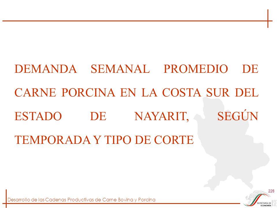 Desarrollo de las Cadenas Productivas de Carne Bovina y Porcina 228 DEMANDA SEMANAL PROMEDIO DE CARNE PORCINA EN LA COSTA SUR DEL ESTADO DE NAYARIT, S