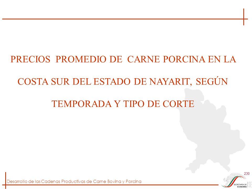 Desarrollo de las Cadenas Productivas de Carne Bovina y Porcina 230 PRECIOS PROMEDIO DE CARNE PORCINA EN LA COSTA SUR DEL ESTADO DE NAYARIT, SEGÚN TEM