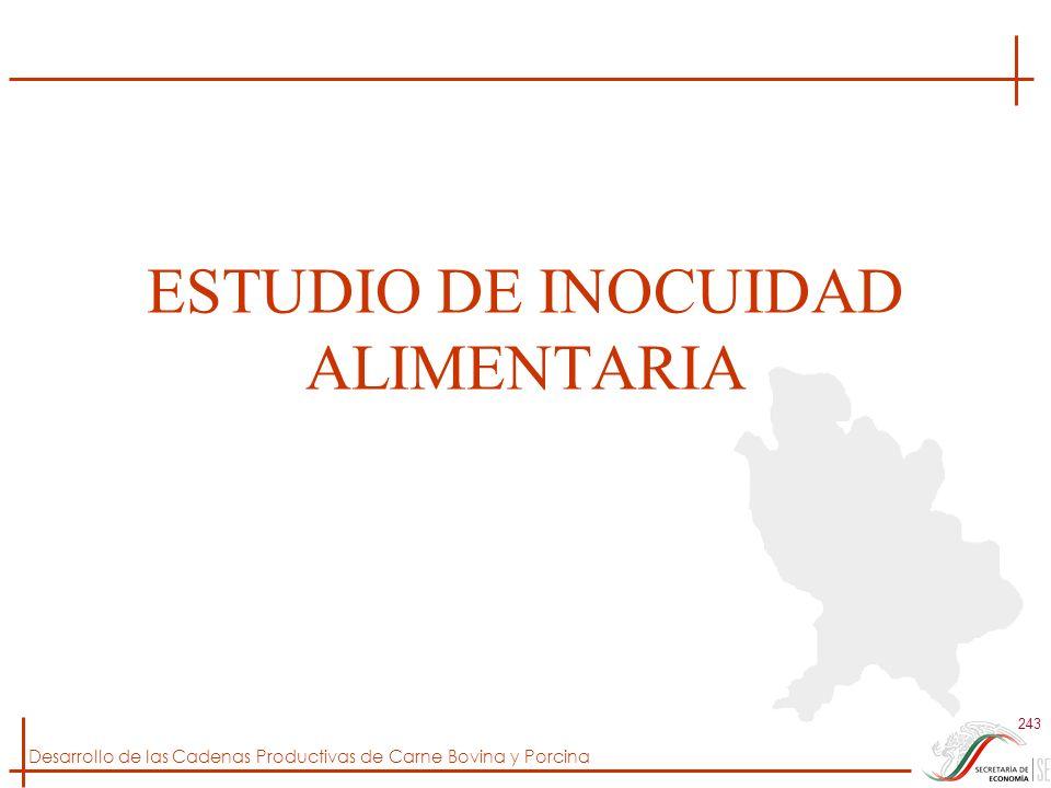Desarrollo de las Cadenas Productivas de Carne Bovina y Porcina 243 ESTUDIO DE INOCUIDAD ALIMENTARIA