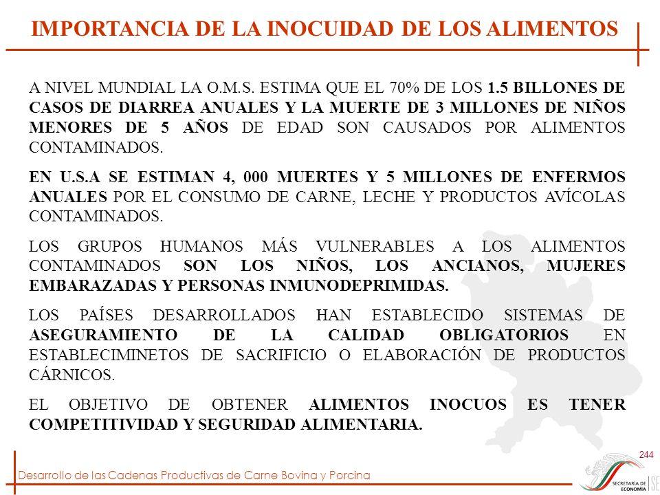 Desarrollo de las Cadenas Productivas de Carne Bovina y Porcina 244 IMPORTANCIA DE LA INOCUIDAD DE LOS ALIMENTOS A NIVEL MUNDIAL LA O.M.S. ESTIMA QUE