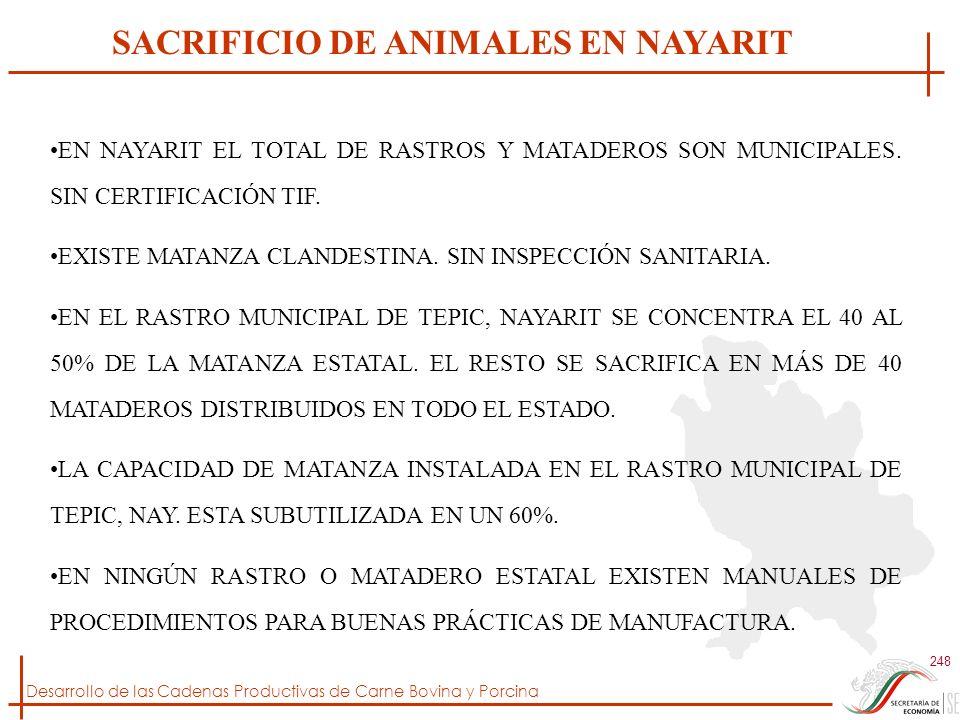 Desarrollo de las Cadenas Productivas de Carne Bovina y Porcina 248 SACRIFICIO DE ANIMALES EN NAYARIT EN NAYARIT EL TOTAL DE RASTROS Y MATADEROS SON M