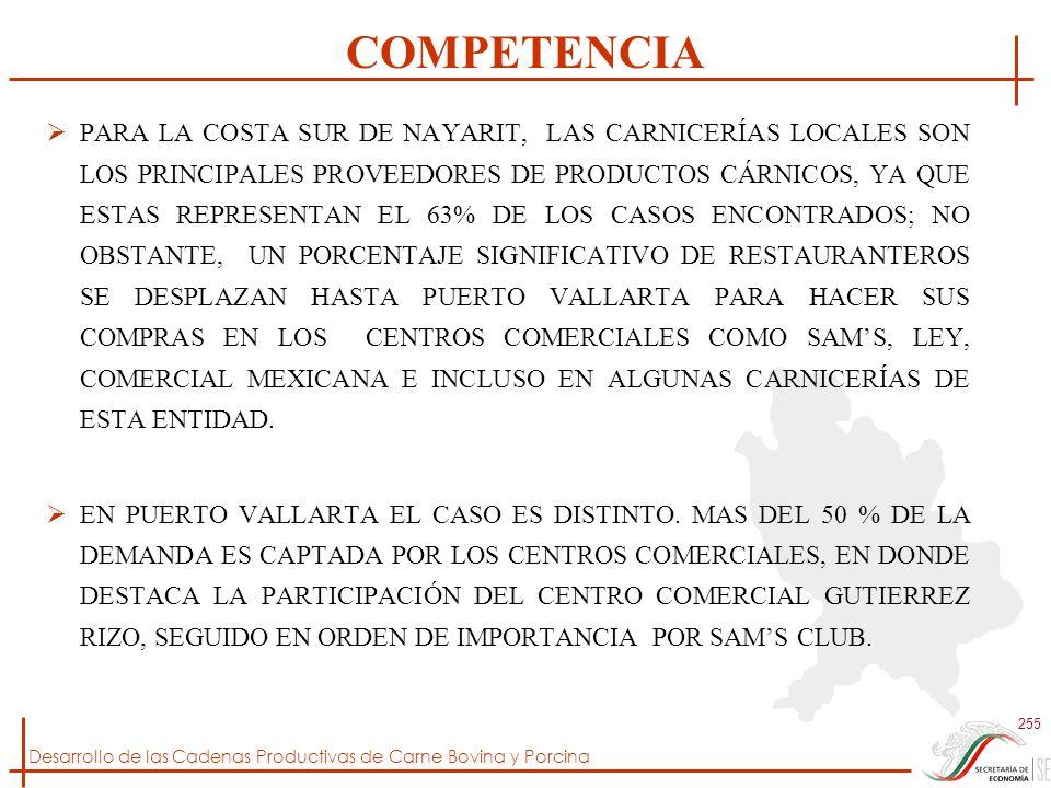 Desarrollo de las Cadenas Productivas de Carne Bovina y Porcina 255 COMPETENCIA PARA LA COSTA SUR DE NAYARIT, LAS CARNICERÍAS LOCALES SON LOS PRINCIPA
