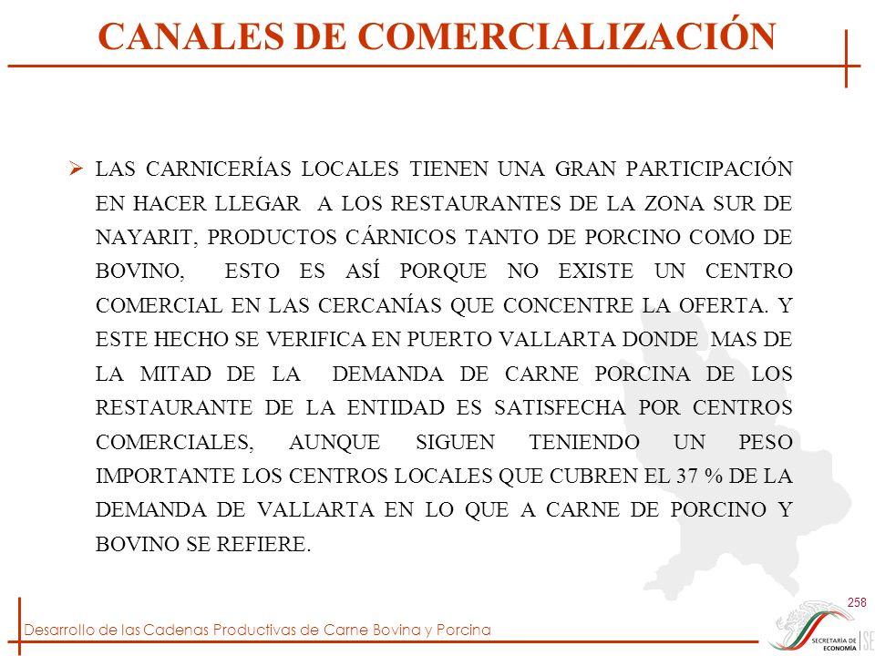 Desarrollo de las Cadenas Productivas de Carne Bovina y Porcina 258 CANALES DE COMERCIALIZACIÓN LAS CARNICERÍAS LOCALES TIENEN UNA GRAN PARTICIPACIÓN