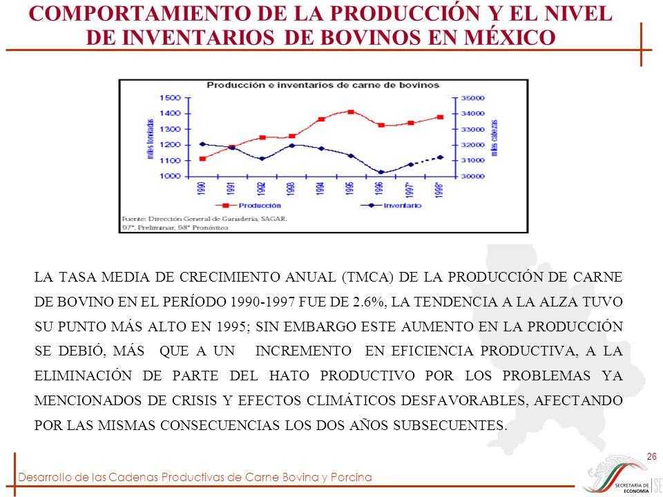 Desarrollo de las Cadenas Productivas de Carne Bovina y Porcina 26 COMPORTAMIENTO DE LA PRODUCCIÓN Y EL NIVEL DE INVENTARIOS DE BOVINOS EN MÉXICO LA T
