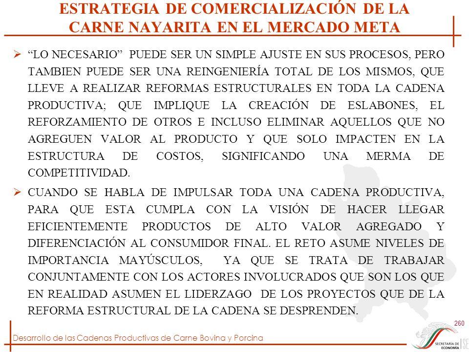Desarrollo de las Cadenas Productivas de Carne Bovina y Porcina 260 ESTRATEGIA DE COMERCIALIZACIÓN DE LA CARNE NAYARITA EN EL MERCADO META LO NECESARI