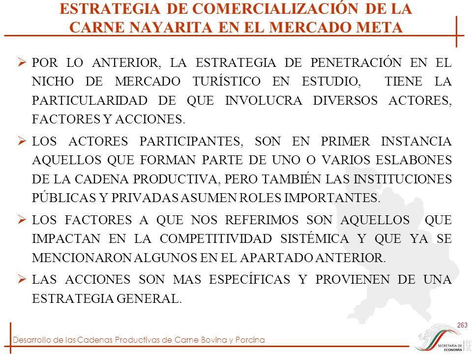Desarrollo de las Cadenas Productivas de Carne Bovina y Porcina 263 POR LO ANTERIOR, LA ESTRATEGIA DE PENETRACIÓN EN EL NICHO DE MERCADO TURÍSTICO EN