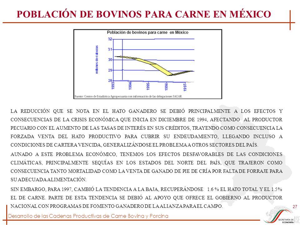 Desarrollo de las Cadenas Productivas de Carne Bovina y Porcina 27 POBLACIÓN DE BOVINOS PARA CARNE EN MÉXICO LA REDUCCIÓN QUE SE NOTA EN EL HATO GANAD