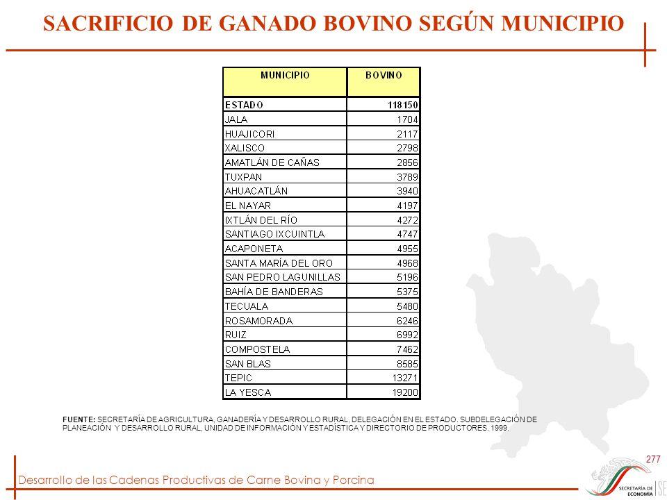 Desarrollo de las Cadenas Productivas de Carne Bovina y Porcina 277 SACRIFICIO DE GANADO BOVINO SEGÚN MUNICIPIO FUENTE: SECRETARÍA DE AGRICULTURA, GAN