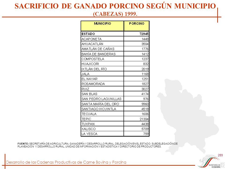 Desarrollo de las Cadenas Productivas de Carne Bovina y Porcina 289 FUENTE: SECRETARÍA DE AGRICULTURA, GANADERÍA Y DESARROLLO RURAL, DELEGACIÓN EN EL