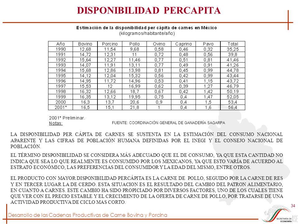 Desarrollo de las Cadenas Productivas de Carne Bovina y Porcina 34 LA DISPONIBILIDAD PER CÁPITA DE CARNES SE SUSTENTA EN LA ESTIMACIÓN DEL CONSUMO NAC