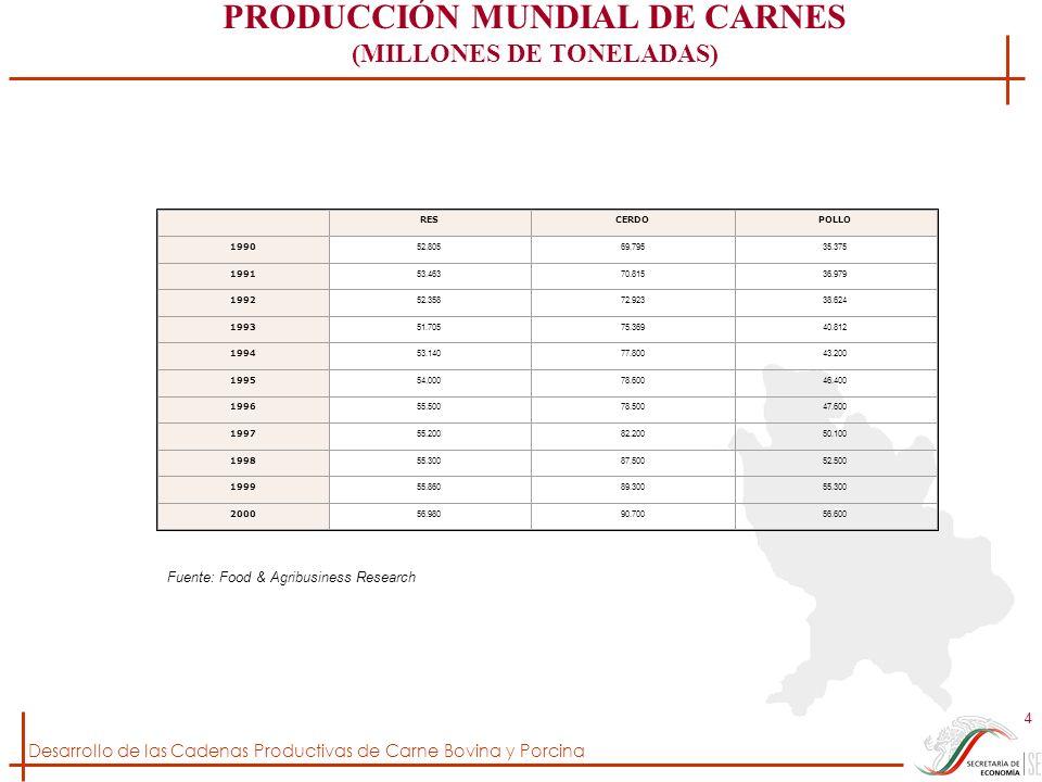 Desarrollo de las Cadenas Productivas de Carne Bovina y Porcina 55 PRINCIPALES ENTIDADES SEGÚN INVENTARIOS DE GANADO BOVINO PARA CARNE Fuente: Elaborado con datos del Sistema de Información y Estadística Agroalimentaria y Pesquera (SIAP), SAGARPA, 1999.