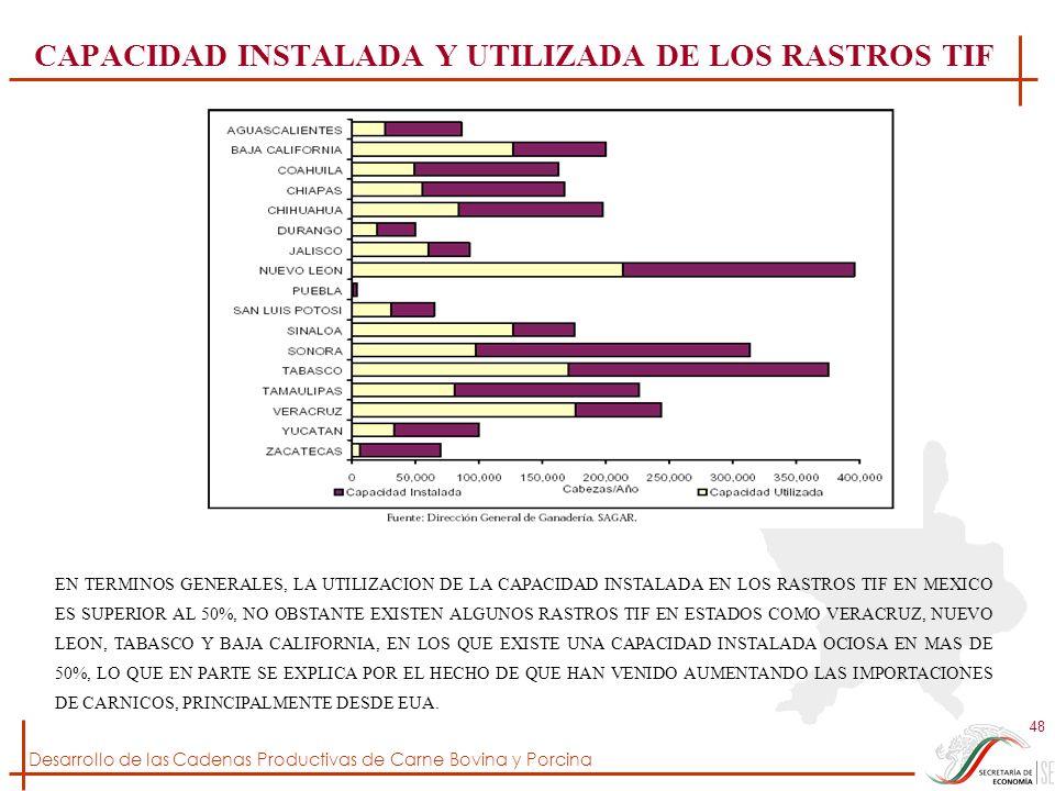Desarrollo de las Cadenas Productivas de Carne Bovina y Porcina 48 CAPACIDAD INSTALADA Y UTILIZADA DE LOS RASTROS TIF EN TERMINOS GENERALES, LA UTILIZ